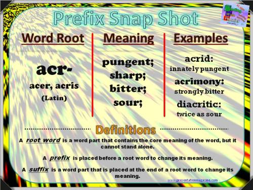 acr- Latin Prefix Snap Shot