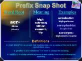acr- prefix Snap Shot