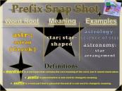 astr- Prefix Snap Shot